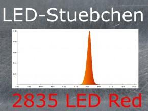 50x 2835 LED Rot