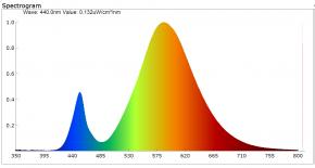 10x 3W High-Power LED Warmweiss 700mA