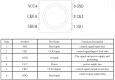 SK9822 RGB LED mit integriertem SPI controller, DATA, CLOCK